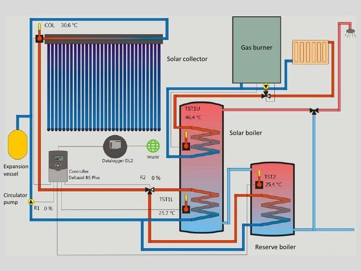 Boiler Wiring Diagram Dummies - WIRE Center •