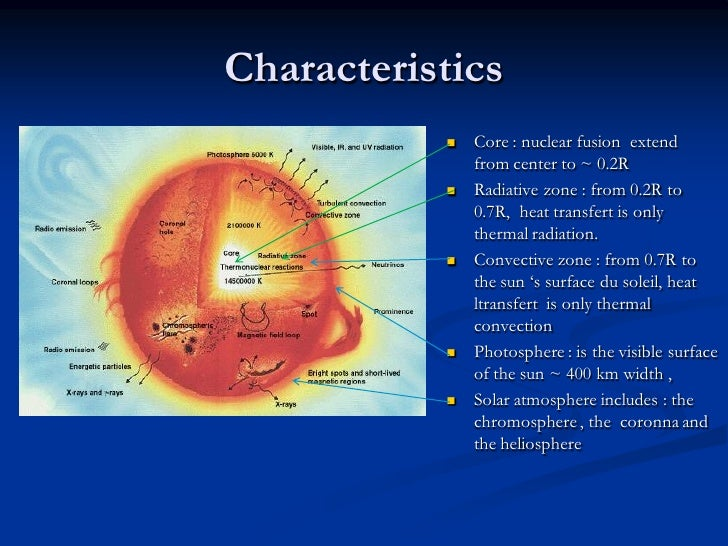 characteristics of nuclear fusion Nuclear reactions are the characteristics reaction of an atomic nucleus these reactions are induced by the bombardment of an nuclear fusion: nuclear fission.