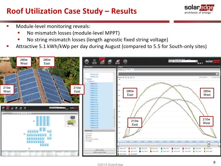 case study max Home » case studies » servicemax case study × share this presentation .