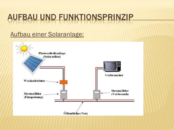 planspiel energie in neubrandenburg abschlussbericht solarenergie. Black Bedroom Furniture Sets. Home Design Ideas