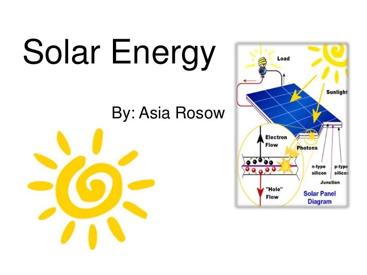 Solar Energy<br />By: Asia Rosow<br />