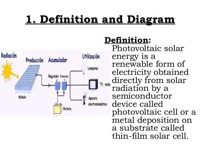 Solar Energy By Carlos Cajaraville Lojo