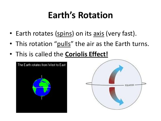 Solar energy uneven heating of earth wind and ocean currents earths ccuart Choice Image