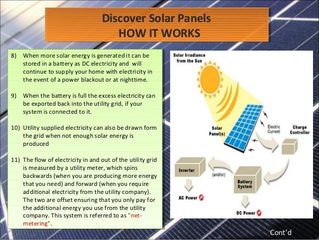 solar panel essay Read this essay on photovoltaic panels come browse our large digital warehouse of free sample essays get the knowledge you need in order to pass your classes and more.