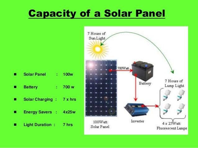 Presentation solar panels martin.
