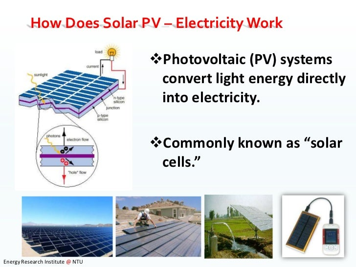 solar energy paper Tx i presented a european version of my paper at the international solar energy society's solar world 2003, 14-19 june, göteborg, sweden.