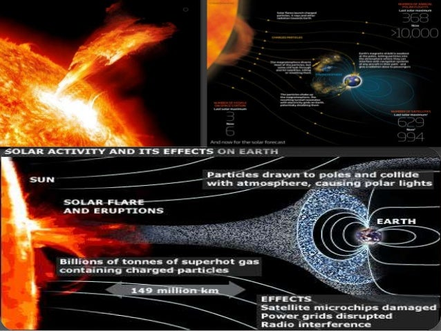 solar storm effect on humans - photo #19