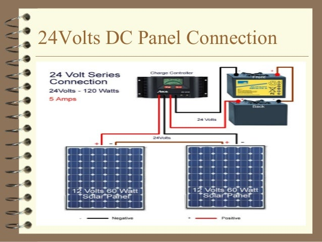 Solar for the home installation and maintenance 20161 24volts dc panel connection 60 solar charge controllers cheapraybanclubmaster Gallery