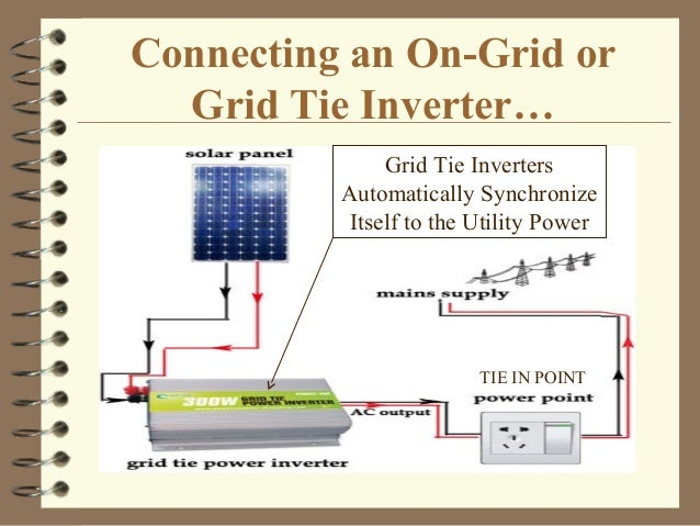 Solar for the home installation and maintenance 20161 tie in point grid tie inverters automatically synchronize itself to the utility power 64 asfbconference2016 Image collections