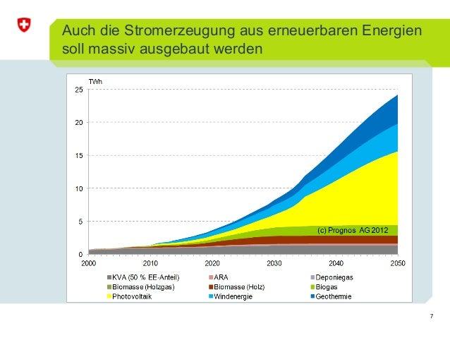 7 Auch die Stromerzeugung aus erneuerbaren Energien soll massiv ausgebaut werden