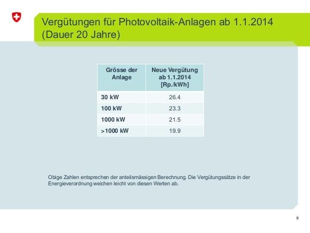 9 Vergütungen für Photovoltaik-Anlagen ab 1.1.2014 (Dauer 20 Jahre) Grösse der Anlage Neue Vergütung ab 1.1.2014 [Rp./kWh]...