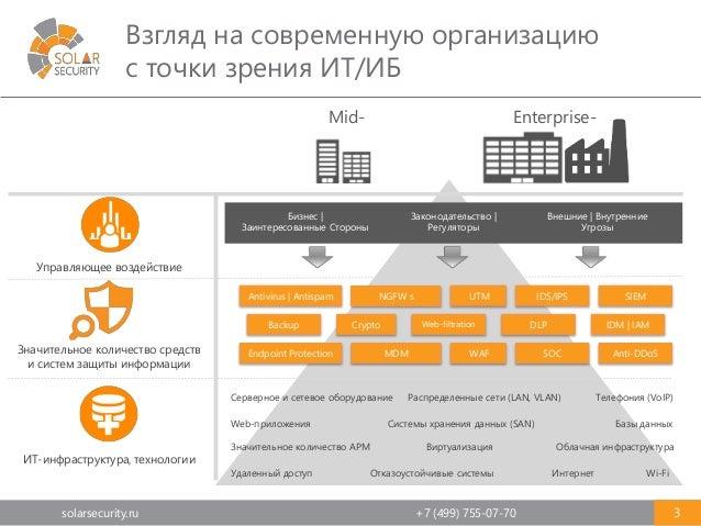 Solar inView: Безопасность под контролем Slide 3