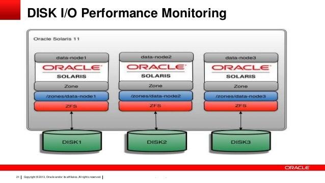 Oracle Solaris 11 as a BIG Data Platform Apache Hadoop Use Case