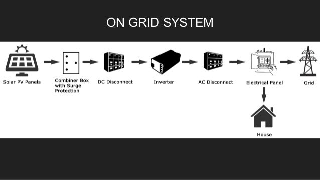 brief introduction to solar energy