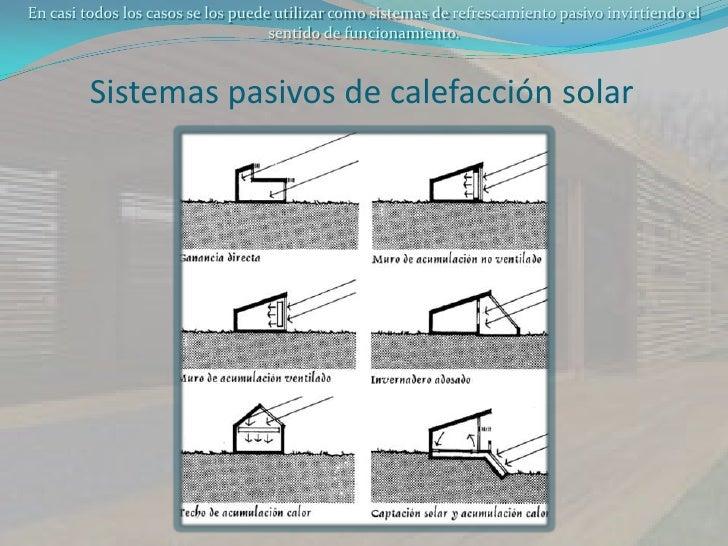 Arquitectura solar pasiva - Sistemas de calefaccion para casas ...