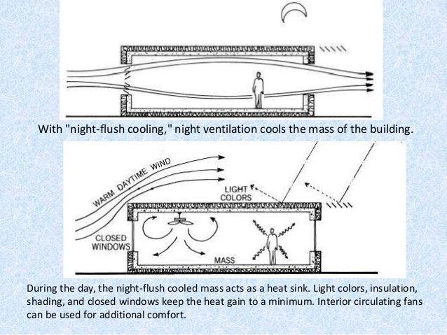 solar passive cooling. Black Bedroom Furniture Sets. Home Design Ideas