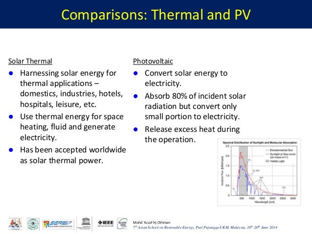Solar Photovoltaic Thermal Pv T Technology And Development