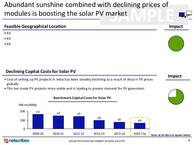 Latest report photovoltaic generator market in india