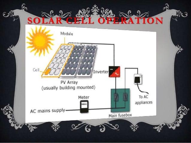 Solar Power Ppt