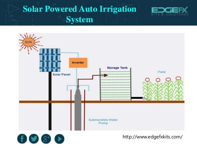 solar powered auto irrigation system