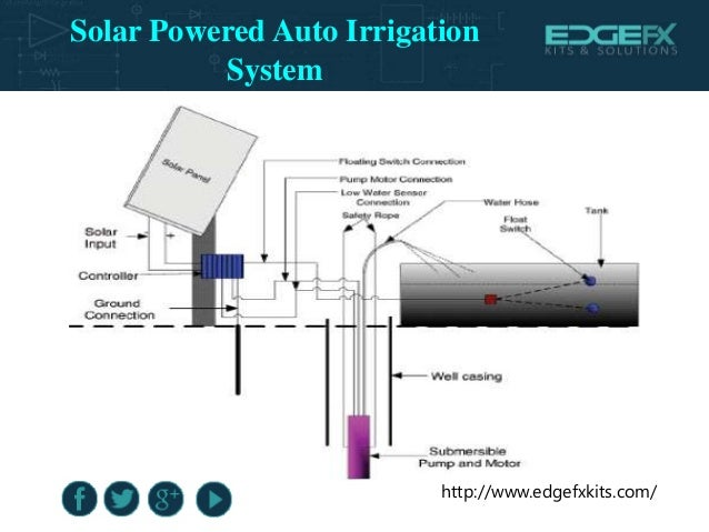 solar powered auto irrigation systemsolar powered auto irrigation system; 3