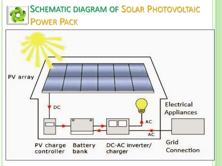 solar power packs solar inverter schematic schematic diagram of solar photovoltaicpower pack