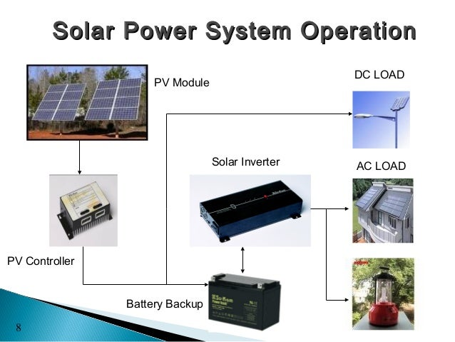 about solar power system pdf