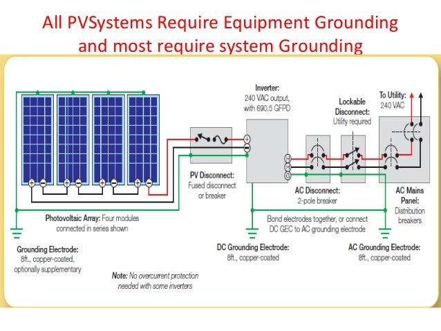 Solar Pv Power Plant In Indian Railways And Jmv Products