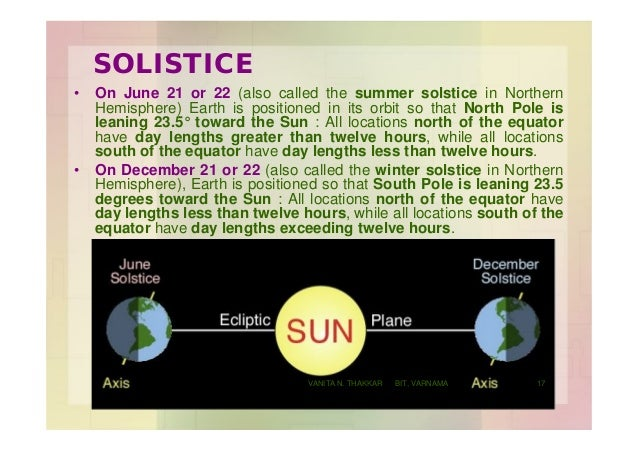 SOLISTICE • On June 21 or 22 (also called the summer solstice in Northern Hemisphere) Earth is positioned in its orbit so ...