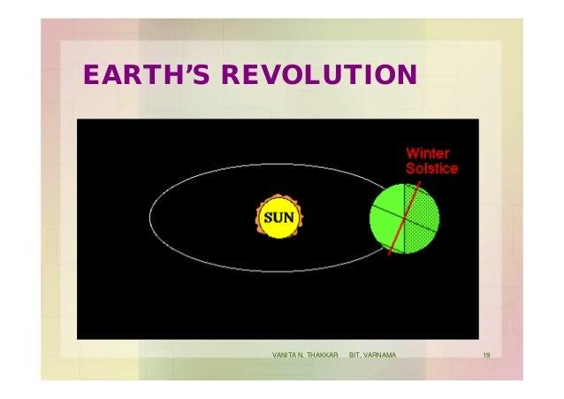 EARTH'S REVOLUTION 19VANITA N. THAKKAR BIT, VARNAMA