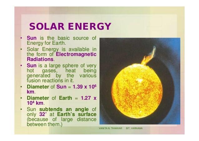 Solar Radiation Geometry Slide 2
