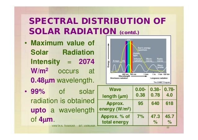 SPECTRAL DISTRIBUTION OF SOLAR RADIATION (contd.) • Maximum value of Solar Radiation Intensity = 2074 W/m2 occurs at 0.48m...