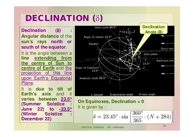 DECLINATION (d) On Equinoxes, Declination = 0 It is given by : Declination Angle (d)Declination (d) : Angular distance of ...