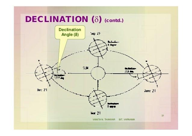 DECLINATION (d) (contd.) Declination Angle (d) 31 VANITA N. THAKKAR BIT, VARNAMA