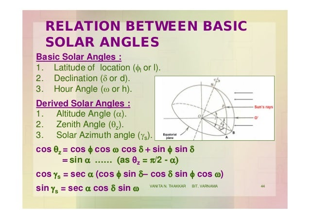 RELATION BETWEEN BASIC SOLAR ANGLES Basic Solar Angles : 1. Latitude of location (fl or l). 2. Declination (d or d). 3. Ho...