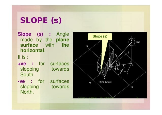 SLOPE (s) Slope (s) : Angle made by the plane surface with the horizontal. It is : +ve : for surfaces slopping towards Sou...