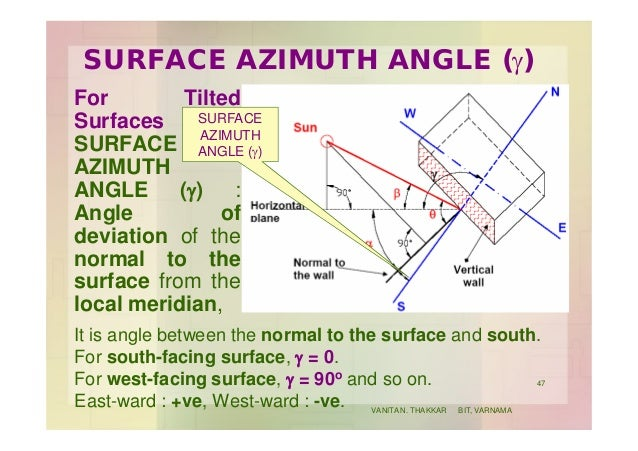 SURFACE AZIMUTH ANGLE (g) For Tilted Surfaces : SURFACE AZIMUTH ANGLE (g) : Angle of deviation of the normal to the surfac...