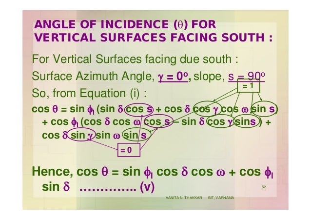 ANGLE OF INCIDENCE (q) FOR VERTICAL SURFACES FACING SOUTH : For Vertical Surfaces facing due south : Surface Azimuth Angle...