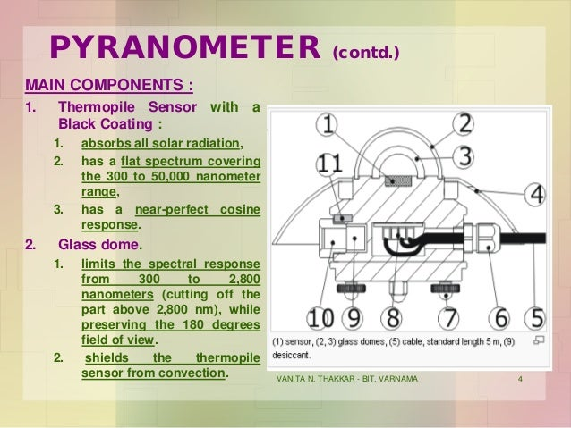 VANITA N. THAKKAR - BIT, VARNAMA 4 PYRANOMETER (contd.) MAIN COMPONENTS : 1. Thermopile Sensor with a Black Coating : 1. a...