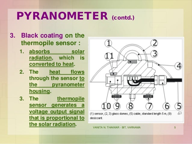 VANITA N. THAKKAR - BIT, VARNAMA 5 PYRANOMETER (contd.) 3. Black coating on the thermopile sensor : 1. absorbs solar radia...