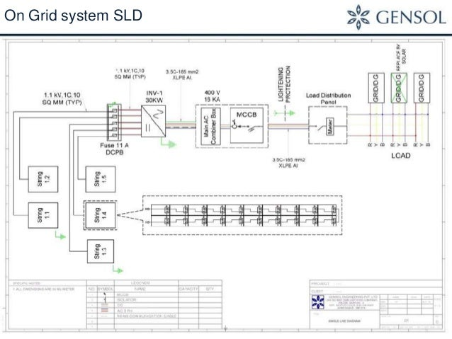 Psse Contour further How Solar Panels Work together with Mppt Mps Mcu Mts moreover Solar Rooftop Presentation besides Drawings Support. on system solar pv single line diagram