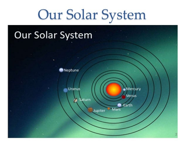 simple solar system - photo #7
