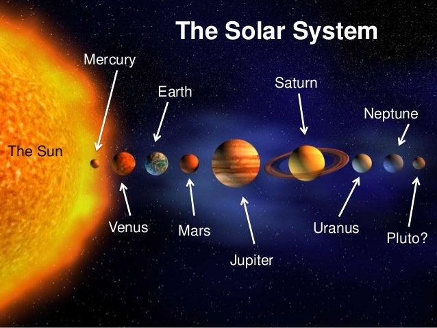 Labeled Solar System with Jupiter (page 3) - Pics about space