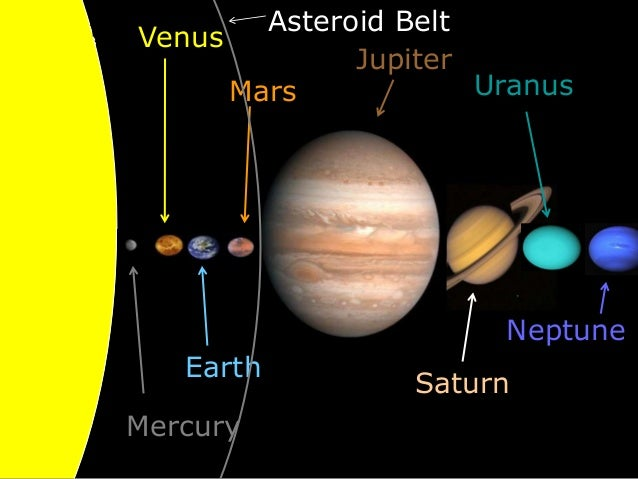 An analysis of the topic of the planets and the solar system in astronomy