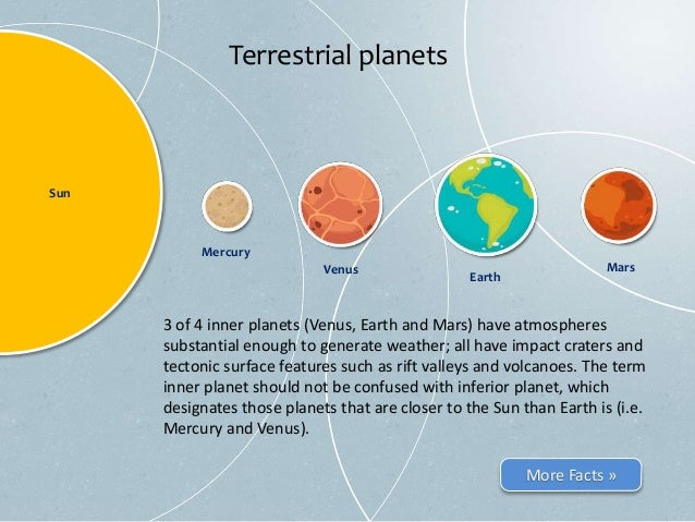 diagram of the four inner planets-#19
