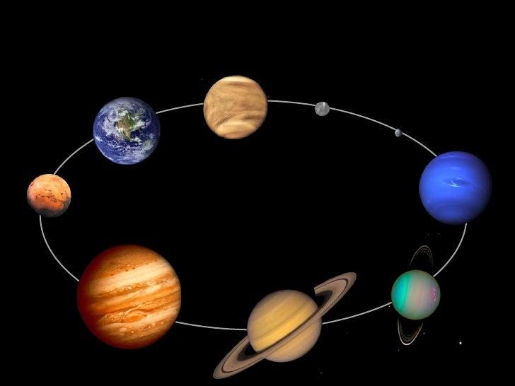 solar system animated - photo #21