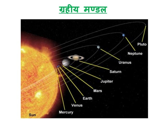 Ppt of our solar system in hindi 11 ccuart Image collections