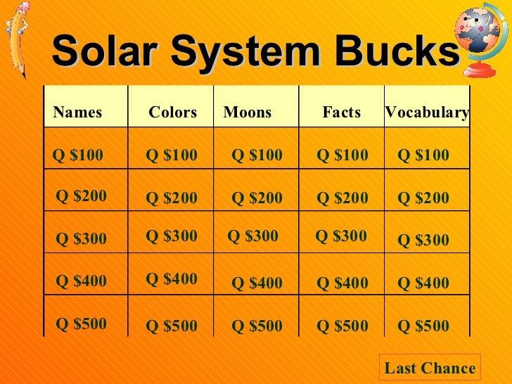 Solar System Bucks Names Colors Moons Facts Vocabulary Q $100 Q $200 Q $300 Q $400 Q $500 Q $100 Q $100 Q $100 Q $100 Q $2...