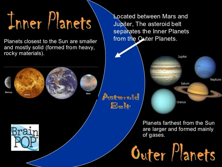 inner vs outer planets planets quote - photo #7