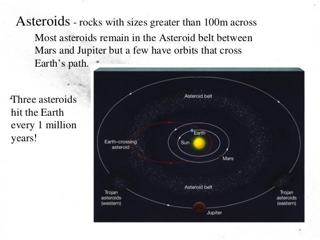 Solar System P0wer Point Presentation